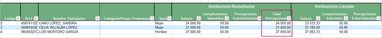 retribuciones_normalizadas_listado_comparacion_sexos