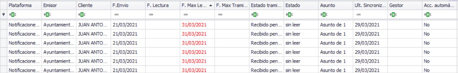 notificaciones fecha maxima lectura