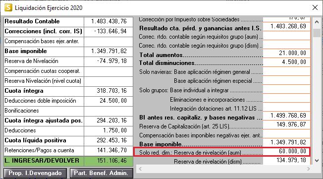 Liquidacion Ejercicio 2020 Reserva de nivelacion