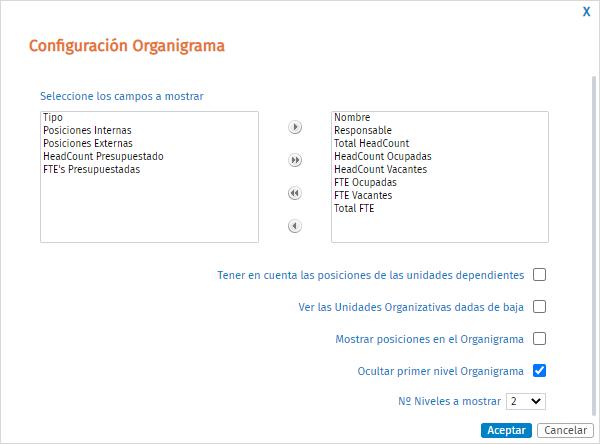 configurar organigrama