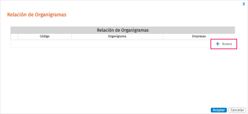 nuevo organigrama
