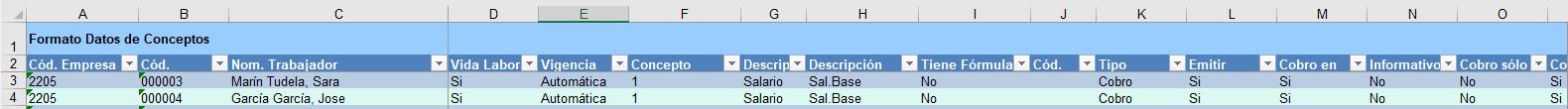 formato datos conceptos