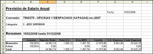 prevision salario anual