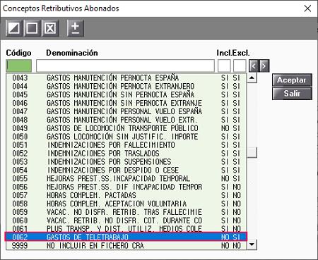 CRA 062 gastos de teletrabajo