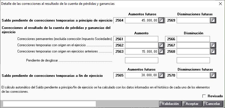 Detalle de las correcciones al resultado de la cuenta de perdidas y ganancias
