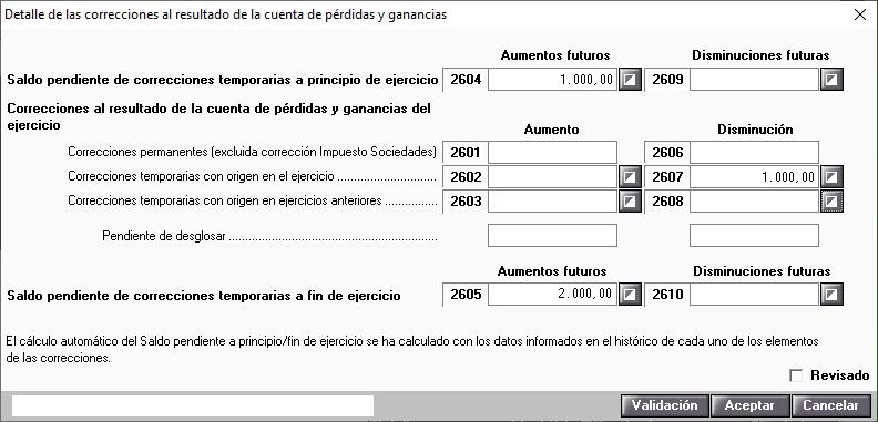 Ejemplo 2 Detalle de las correcciones al resultado de la cuenta de perdidas y ganancias