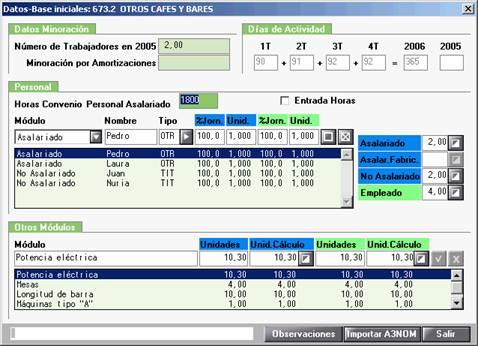 Datos primer día periodo impositivo