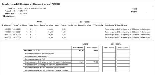 Incidencias del Chequeo de Descuadres con A3GES