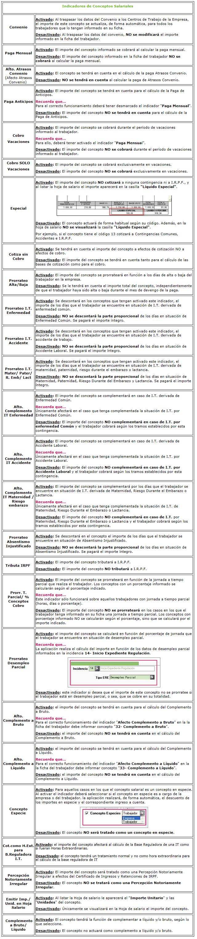 tabla_indicadores_conceptos
