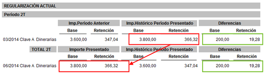 Regularización actual