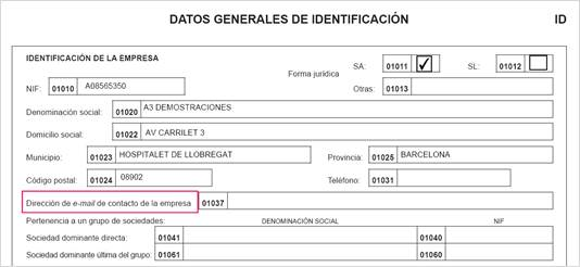 datos identificación