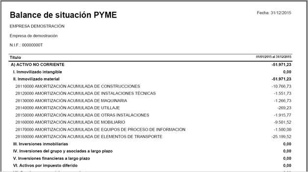 balance de situación pyme