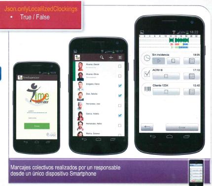 gestion tiempo mobile supervisor
