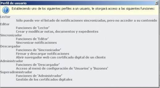 Funciones de los perfiles de usuarios