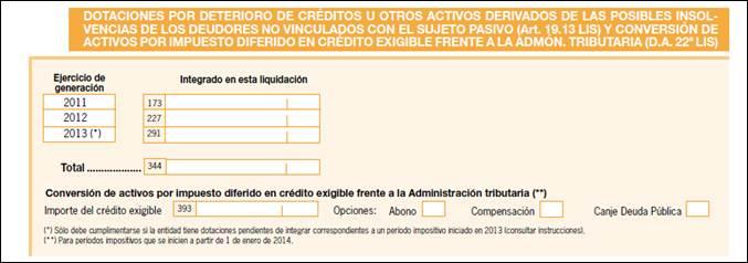 impreso dotaciones por deterioro de crédito