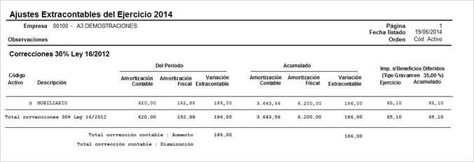ajustes extracontables 2014