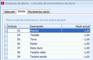 Listado de stock