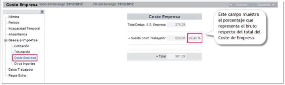 coste empresa