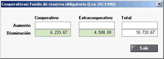 Cooperativas. fondo de reserva