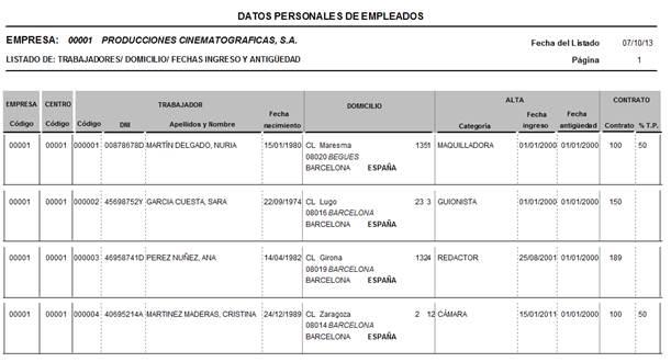 Datos personales empleados pantalla
