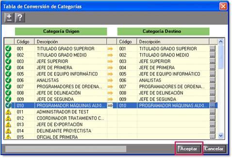 Conversión categorías convenios