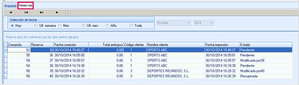 Visualización de reservas en el BackOffice