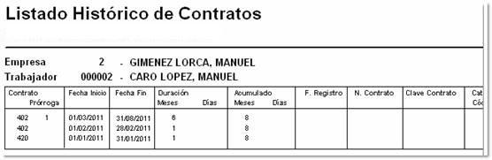 Listado pantalla histórico de contratos