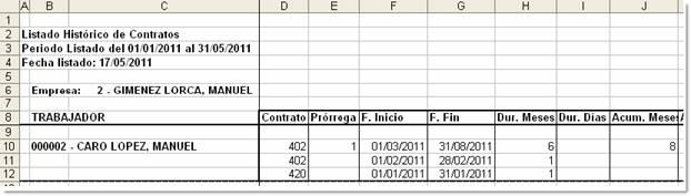 Histórico contratos Excel