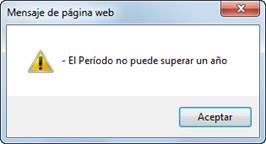 error periodo
