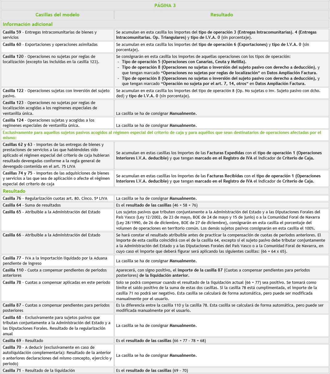 Modelo 303 Pag 3 Casillas 2021