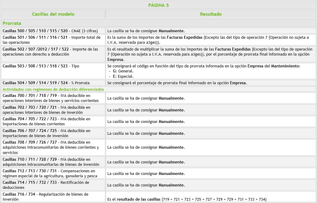 Modelo 303 Pagina 5 Casillas