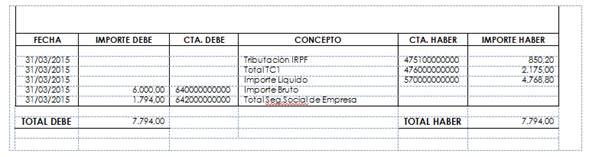 enlace contable