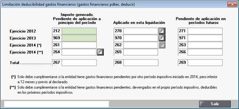 limitación deducibilidad gastos financieros