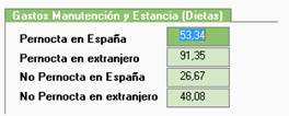 gastos manutención y estancia (dietas)