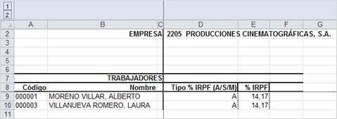 empresa-2205