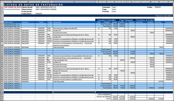 listado facturación excel