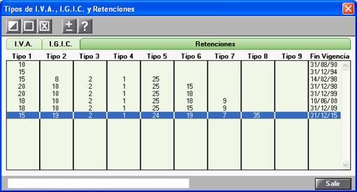 tabla IVA y retenciones
