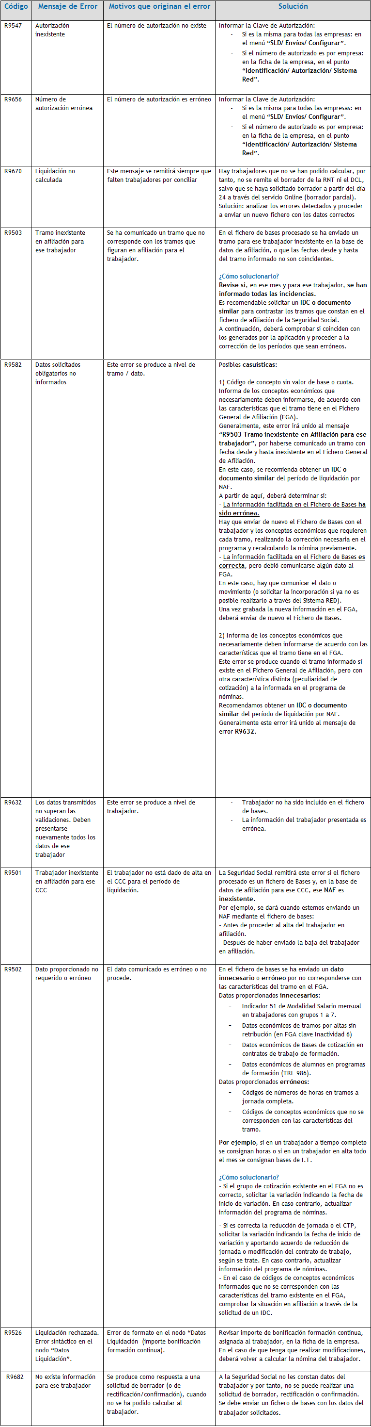 tabla_ficheros_respuesta