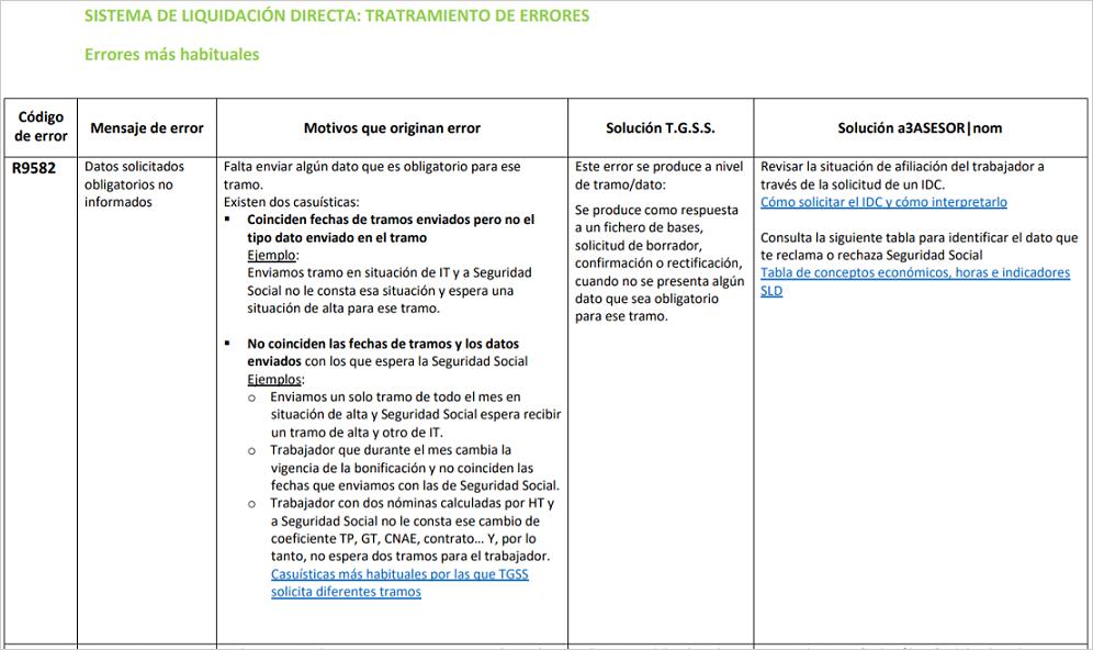 tabla_de_errores_siltra