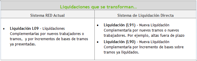 tabla_liquidaciones_transforman_creta