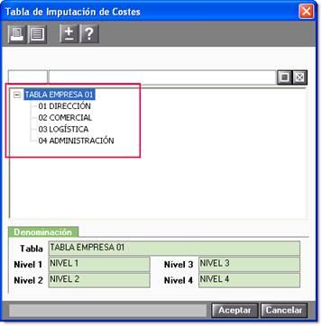 tabla imputacion