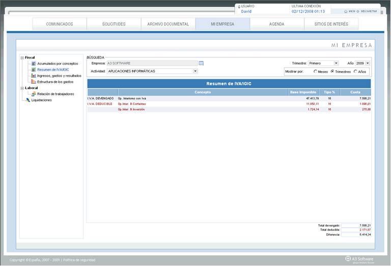 Resumen IVA/IGIC
