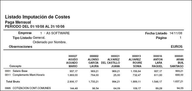 Listado Imputaciones de Costes