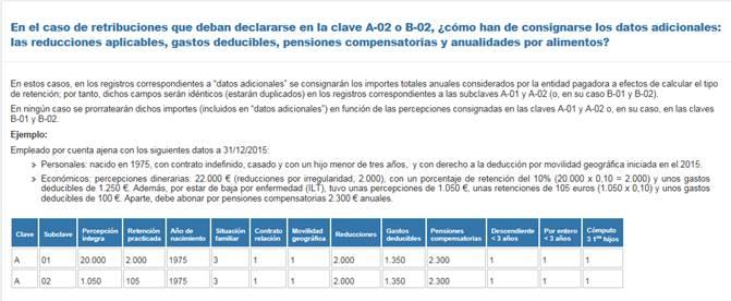 190_Gastos_SS_duplica_subclaveA01
