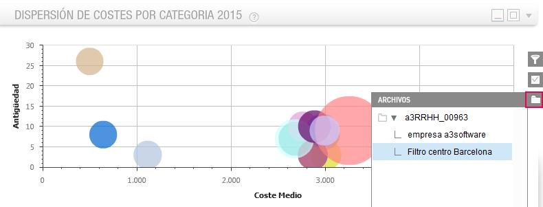 dispersion-costes