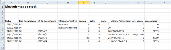 Movimientos de stock en Excel