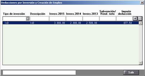 Deducciones por Inversiones y Creación de Empleo