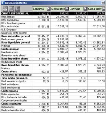 Liquidación Renta